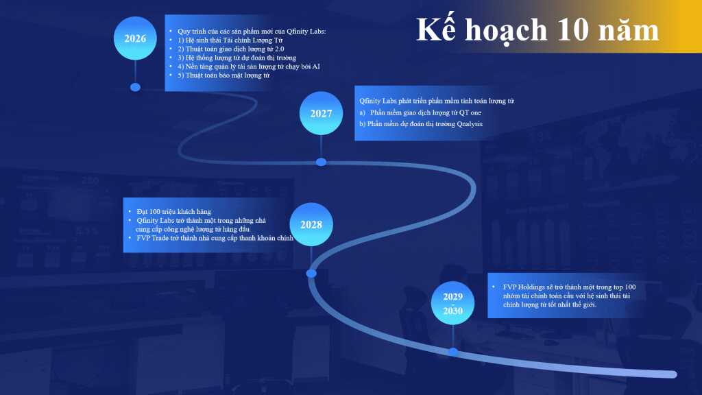 ke-hoach-10-nam