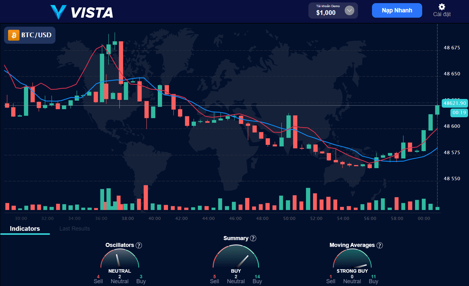 giao-dien-san-vista.trade